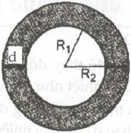 Giải bài tập SBT Vật lý lớp 6 bài 18: Sự nở vì nhiệt của chất rắn